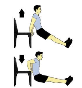 exercice bras fermes les dips